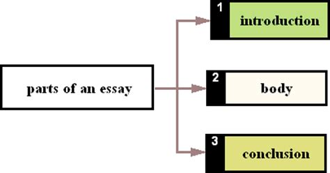 Introduction of social media research paper